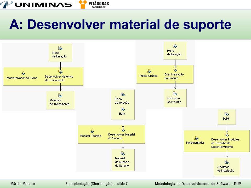 Márcio Moreira6. Implantação (Distribuição) – slide 7Metodologia de Desenvolvimento de Software - RUP A: Desenvolver material de suporte