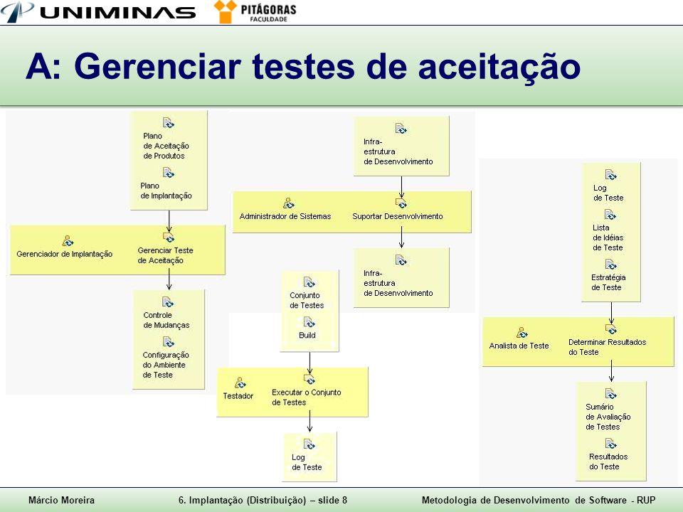 Márcio Moreira6. Implantação (Distribuição) – slide 8Metodologia de Desenvolvimento de Software - RUP A: Gerenciar testes de aceitação