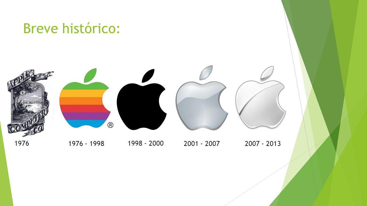 Breve histórico: 1976 1976 - 1998 1998 - 2000 2001 - 20072007 - 2013