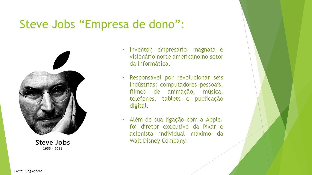 Steve Jobs Empresa de dono: Fonte: Blog Apoena Inventor, empresário, magnata e visionário norte americano no setor da informática. Responsável por rev