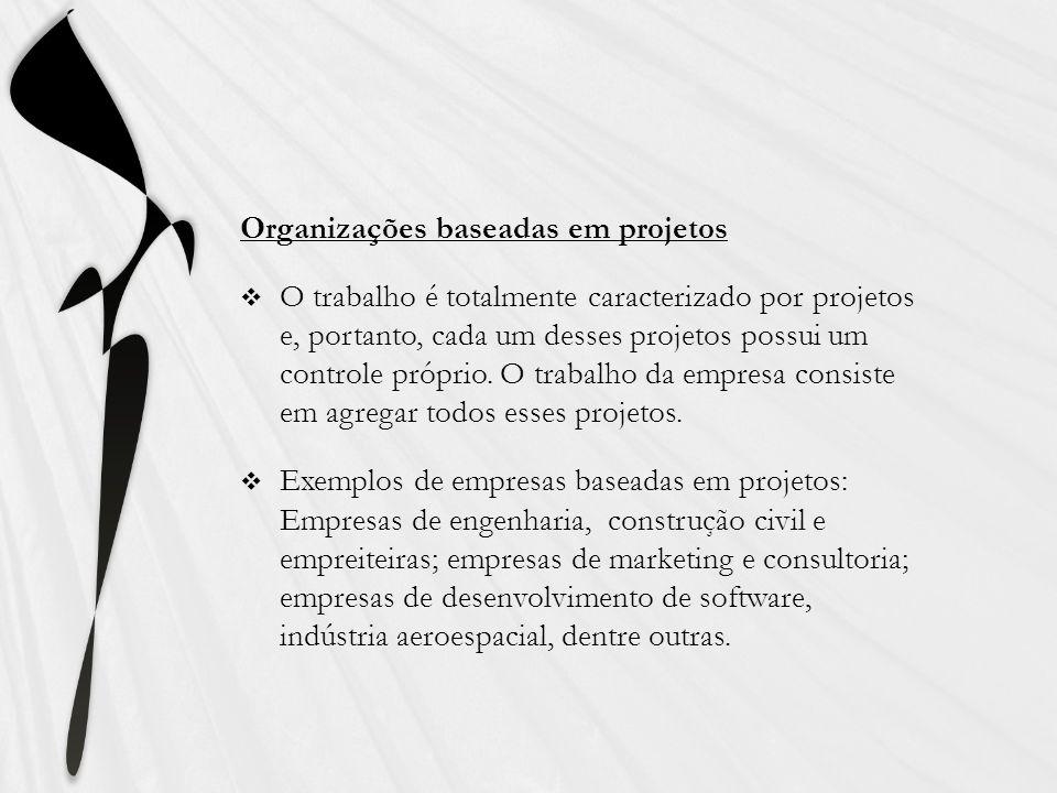 Organizações baseadas em projetos O trabalho é totalmente caracterizado por projetos e, portanto, cada um desses projetos possui um controle próprio.