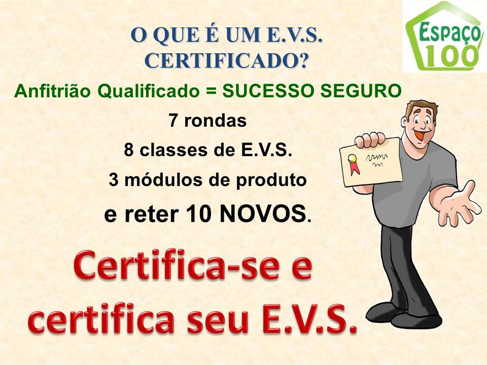 O QUE É UM E.V.S. CERTIFICADO? Anfitrião Qualificado = SUCESSO SEGURO 7 rondas 8 classes de E.V.S. 3 módulos de produto e reter 10 NOVOS.