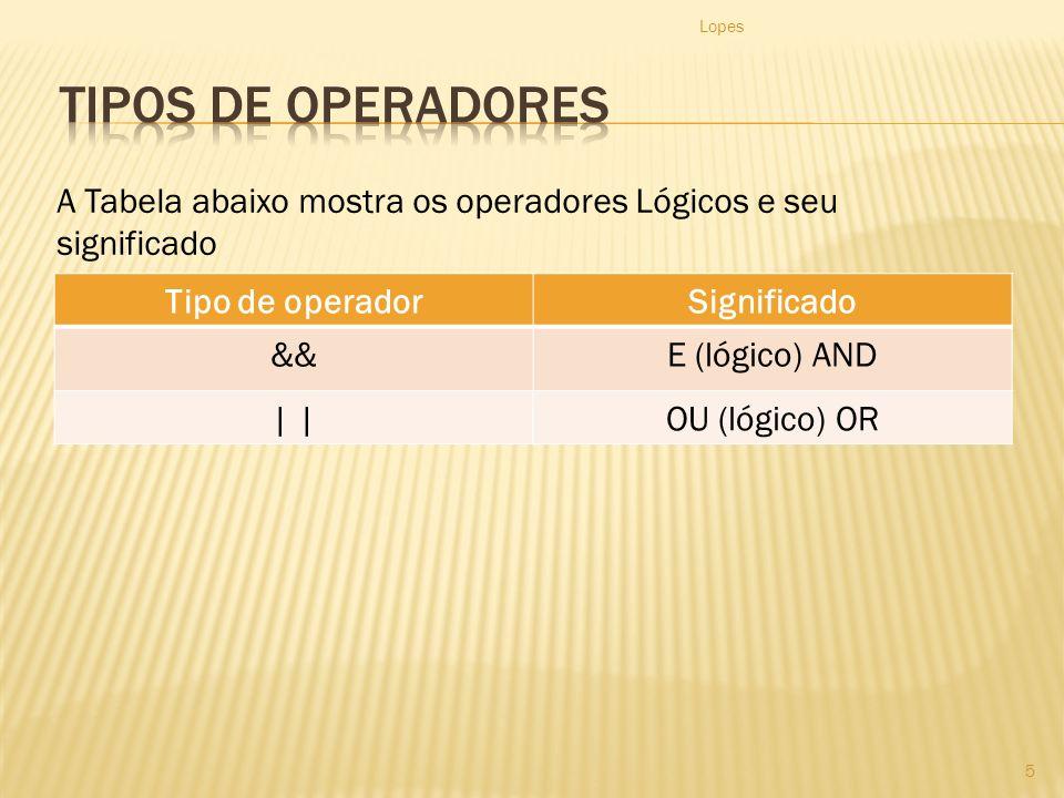Tipo de operadorSignificado &&E (lógico) AND | OU (lógico) OR Lopes 5 A Tabela abaixo mostra os operadores Lógicos e seu significado