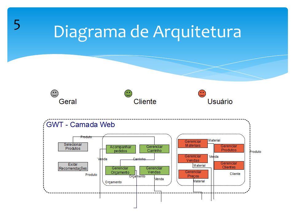Diagrama de Arquitetura 5