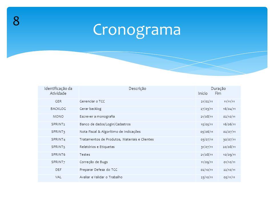 Cronograma 8 Identificação da Atividade DescriçãoDuração Início Fim GERGerenciar o TCC21/02/1111/11/11 BACKLOGGerar backlog27/03/1116/04/11 MONOEscrev
