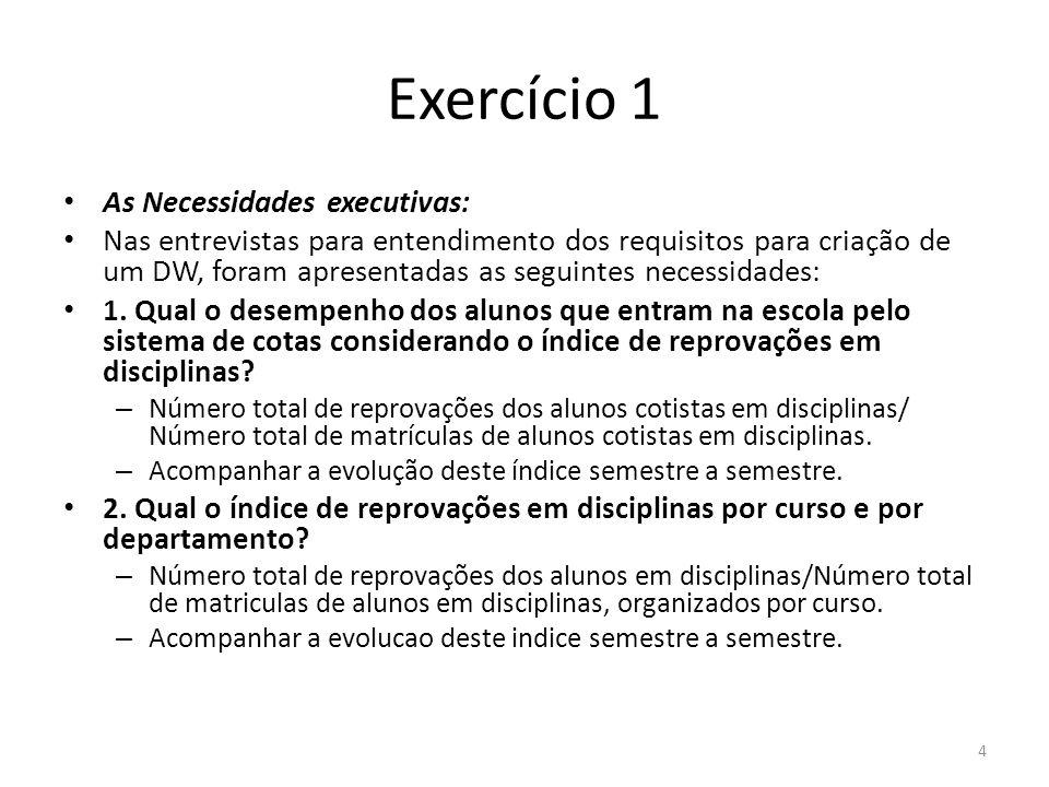 As Necessidades executivas: Nas entrevistas para entendimento dos requisitos para criação de um DW, foram apresentadas as seguintes necessidades: 1. Q