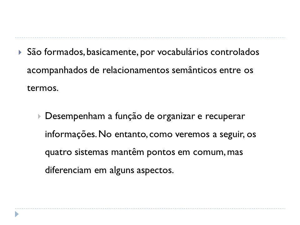 Padronização Terminológica Os CTTOs cumprem a função de padronizar os termos empregados para representar os conceitos.