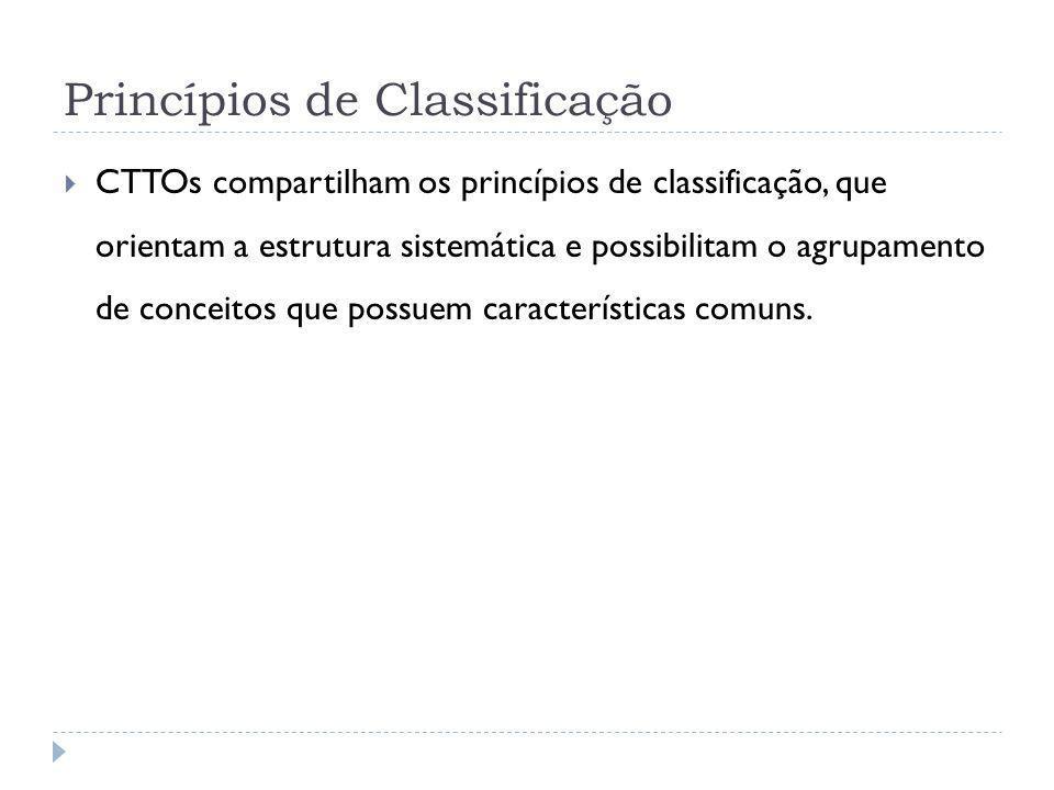 Especificação do Conceito As classificações e taxonomias, de maneira geral, não incluem definições precisas dos termos que arrolam, como nos exemplos do quadro 1 e da figura 4.