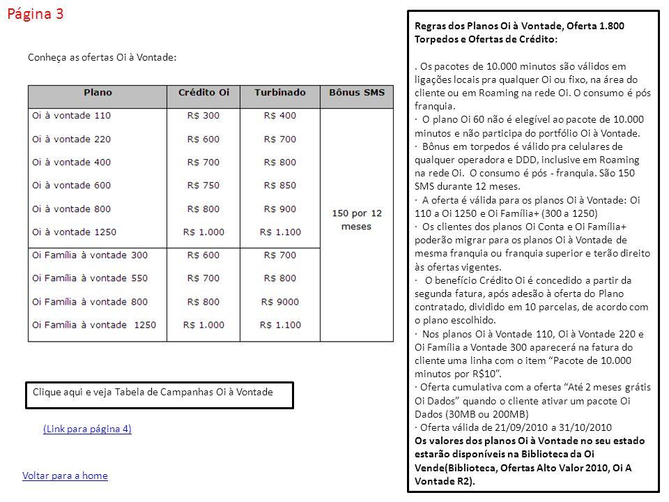 Página 4 Termos de Adesão: - Oi à Vontade: - Oi Dados: TA_Oi Dados => deve ser entregue aos clientes que contratarem junto com o plano de voz, o pacote Oi Dados (30MB ou 200MB) Voltar para a home