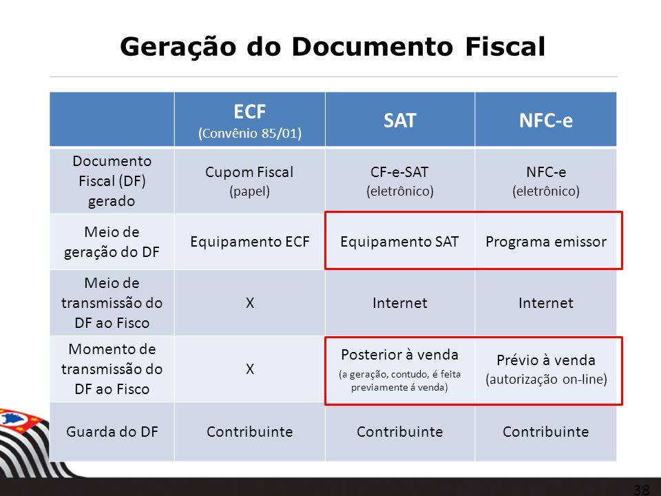Geração do Documento Fiscal ECF (Convênio 85/01) SATNFC-e Documento Fiscal (DF) gerado Cupom Fiscal (papel) CF-e-SAT (eletrônico) NFC-e (eletrônico) M