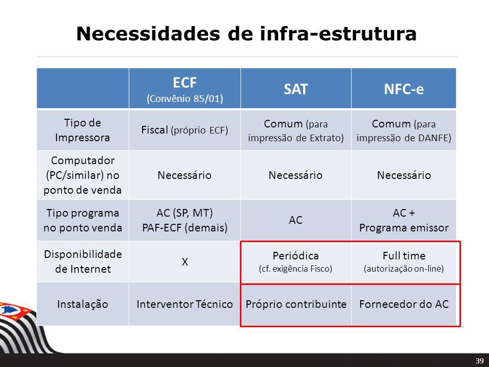Necessidades de infra-estrutura ECF (Convênio 85/01) SATNFC-e Tipo de Impressora Fiscal (próprio ECF) Comum (para impressão de Extrato) Comum (para im