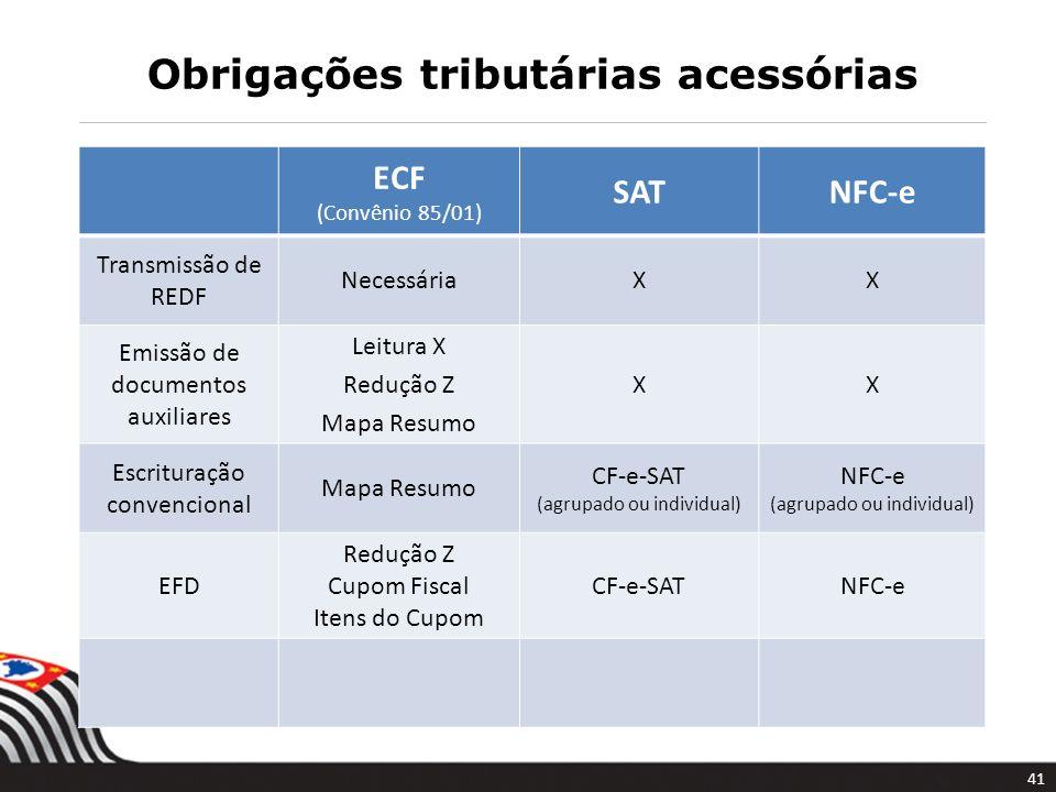 Obrigações tributárias acessórias ECF (Convênio 85/01) SATNFC-e Transmissão de REDF NecessáriaXX Emissão de documentos auxiliares Leitura X Redução Z