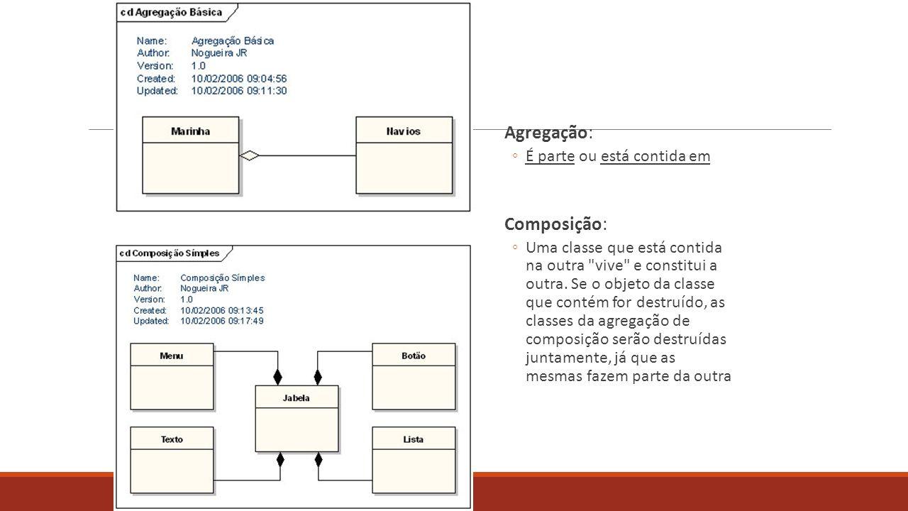 Agregação: É parte ou está contida em Composição: Uma classe que está contida na outra