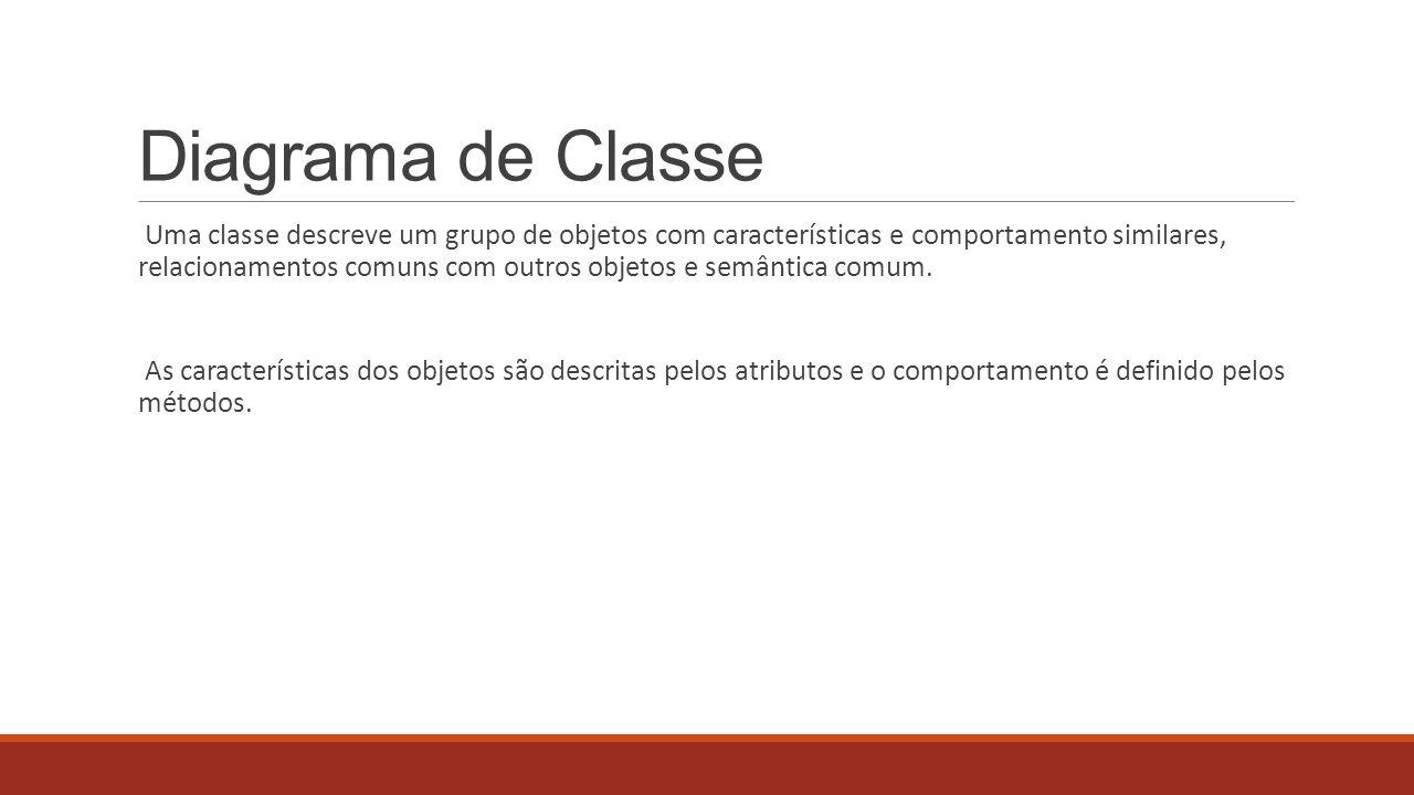 Diagrama de Classe Uma classe descreve um grupo de objetos com características e comportamento similares, relacionamentos comuns com outros objetos e