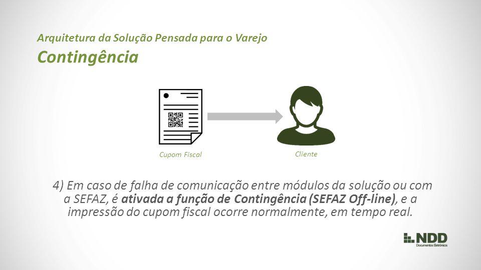 Arquitetura da Solução Pensada para o Varejo Contingência 4) Em caso de falha de comunicação entre módulos da solução ou com a SEFAZ, é ativada a função de Contingência (SEFAZ Off-line), e a impressão do cupom fiscal ocorre normalmente, em tempo real.