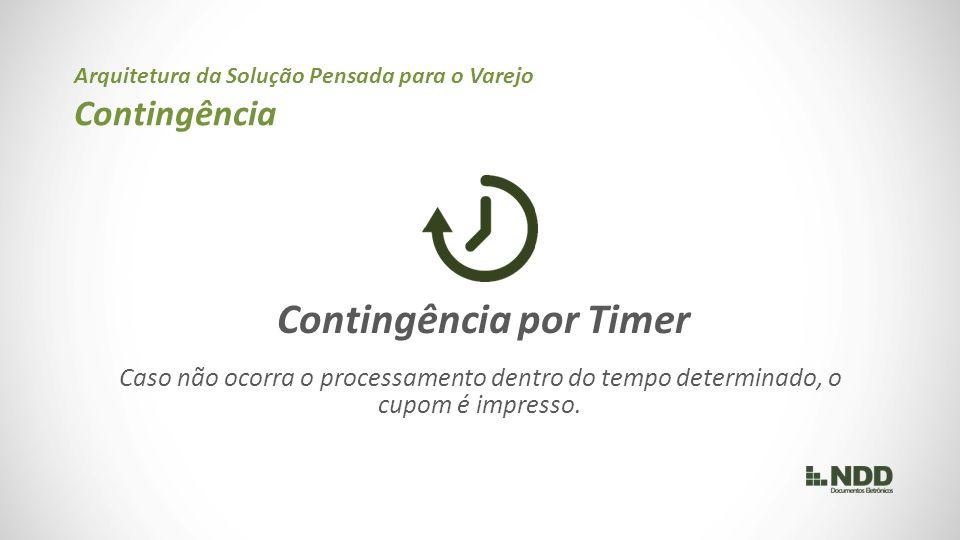 Contingência por Timer Caso não ocorra o processamento dentro do tempo determinado, o cupom é impresso.