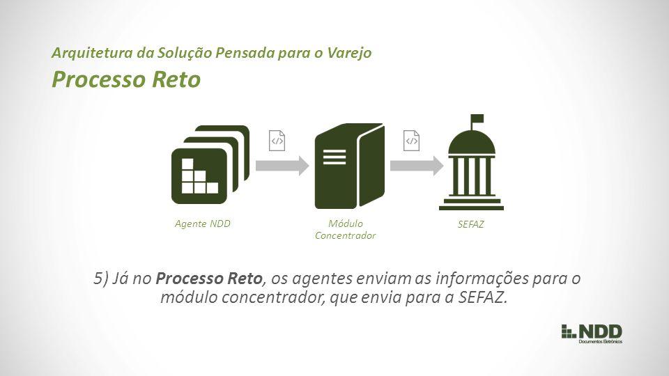 5) Já no Processo Reto, os agentes enviam as informações para o módulo concentrador, que envia para a SEFAZ.