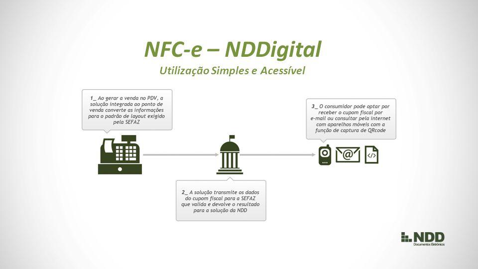NFC-e – NDDigital Utilização Simples e Acessível