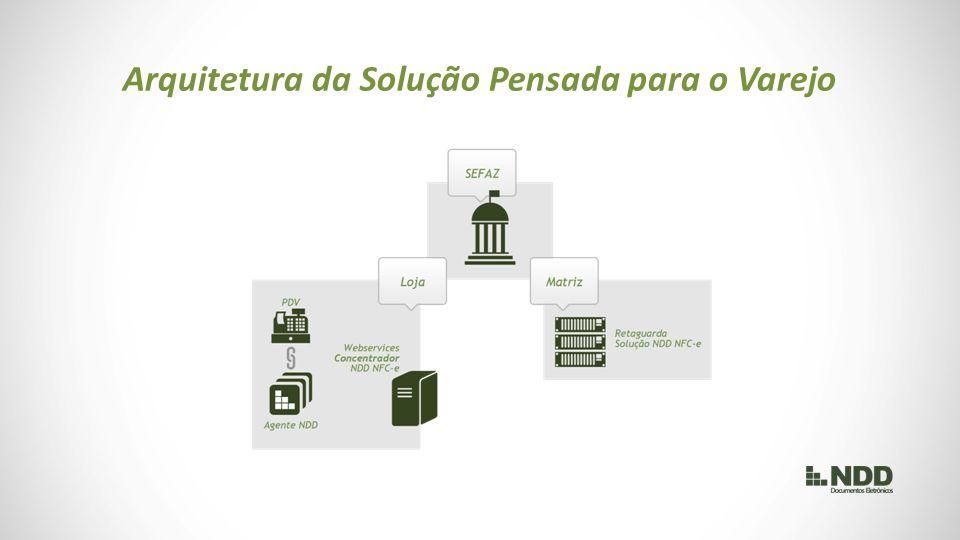 1) Os agentes da solução NFC-e da NDD são integrados aos PDVs.