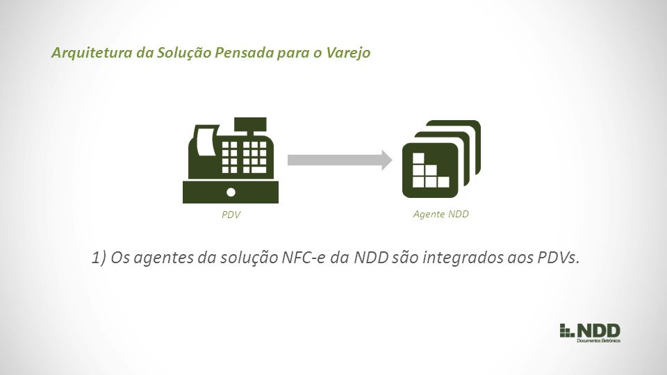 2) Os PDVs transmitem os dados para os agentes da NDD em arquivo TXT ou XML.