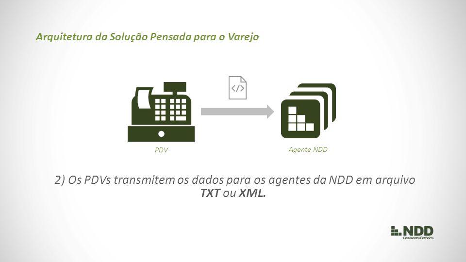 Layout de acordo com a SEFAZ para a emissão de NFC-e Solução dentro dos padrões exigidos pela SEFAZ no processo de emissão da Nota Fiscal ao Consumidor Final.