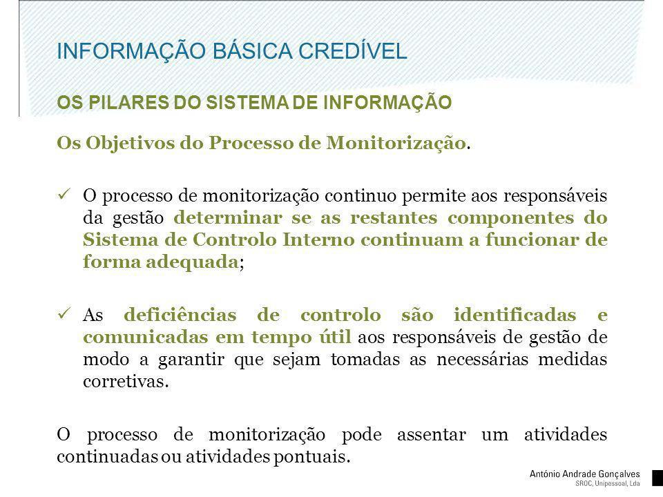 INFORMAÇÃO BÁSICA CREDÍVEL OS PILARES DO SISTEMA DE INFORMAÇÃO Os Objetivos do Processo de Monitorização. O processo de monitorização continuo permite