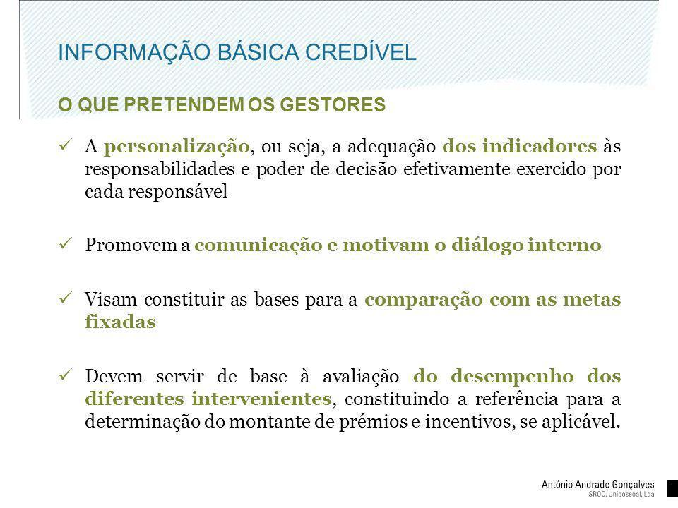 INFORMAÇÃO BÁSICA CREDÍVEL OS PILARES DO SISTEMA DE INFORMAÇÃO Os Objetivos do Processo de Monitorização.