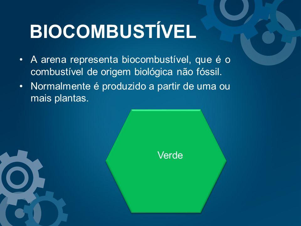 A arena representa biocombustível, que é o combustível de origem biológica não fóssil. Normalmente é produzido a partir de uma ou mais plantas. Verde