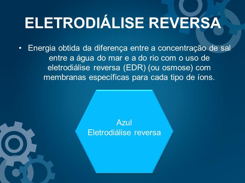 ELETRODIÁLISE REVERSA Energia obtida da diferença entre a concentração de sal entre a água do mar e a do rio com o uso de eletrodiálise reversa (EDR)