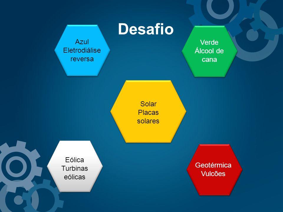 Solar Placas solares Solar Placas solares Azul Eletrodiálise reversa Geotérmica Vulcões Verde Álcool de cana Eólica Turbinas eólicas Desafio