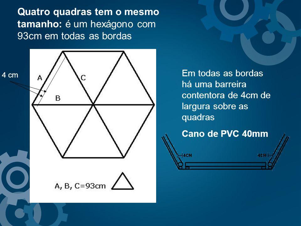 Quatro quadras tem o mesmo tamanho: é um hexágono com 93cm em todas as bordas 4 cm Em todas as bordas há uma barreira contentora de 4cm de largura sob