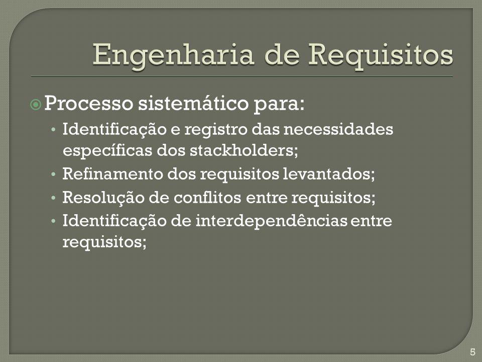 Processo sistemático para: Identificação e registro das necessidades específicas dos stackholders; Refinamento dos requisitos levantados; Resolução de conflitos entre requisitos; Identificação de interdependências entre requisitos; 5