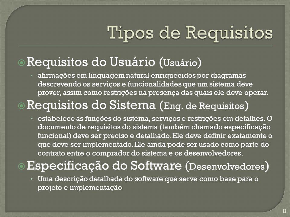 Requisitos do Usuário ( Usuário ) afirmações em linguagem natural enriquecidos por diagramas descrevendo os serviços e funcionalidades que um sistema deve prover, assim como restrições na presença das quais ele deve operar.