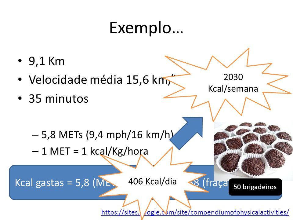 Exemplo… 9,1 Km Velocidade média 15,6 km/h 35 minutos – 5,8 METs (9,4 mph/16 km/h) – 1 MET = 1 kcal/Kg/hora https://sites.google.com/site/compendiumof