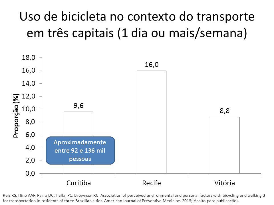 Uso de bicicleta no contexto do transporte em três capitais (1 dia ou mais/semana) Reis RS, Hino AAF, Parra DC, Hallal PC, Brownson RC. Association of