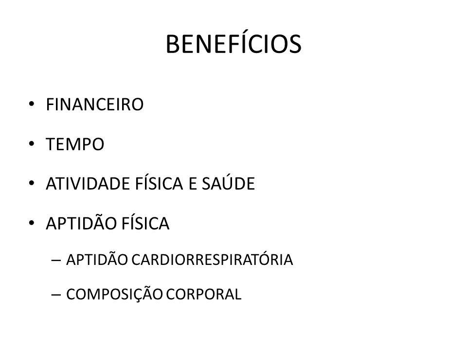BENEFÍCIOS FINANCEIRO TEMPO ATIVIDADE FÍSICA E SAÚDE APTIDÃO FÍSICA – APTIDÃO CARDIORRESPIRATÓRIA – COMPOSIÇÃO CORPORAL