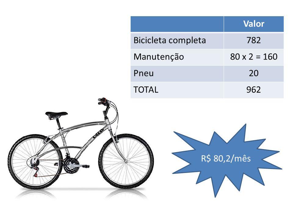 Valor Bicicleta completa782 Manutenção80 x 2 = 160 Pneu20 TOTAL962 R$ 80,2/mês