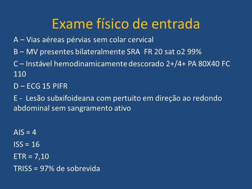 Exame físico de entrada A – Vias aéreas pérvias sem colar cervical B – MV presentes bilateralmente SRA FR 20 sat o2 99% C – Instável hemodinamicamente descorado 2+/4+ PA 80X40 FC 110 D – ECG 15 PIFR E - Lesão subxifoideana com pertuito em direção ao redondo abdominal sem sangramento ativo AIS = 4 ISS = 16 ETR = 7,10 TRISS = 97% de sobrevida