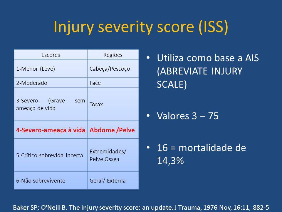 Escore de Trauma Revisado (ETR) Glasgow Coma Scale Systolic Blood Pressure Respiratory RateCoded Value (GCS)(SBP)(RR) 13-15>8910-294 9-1276-89>293 6-850-756-92 4-51-491-51 3000 RTS = 0.9368 GCS + 0.7326 SBP + 0.2908 RR www.trauma.org/archive/scores/iss.html