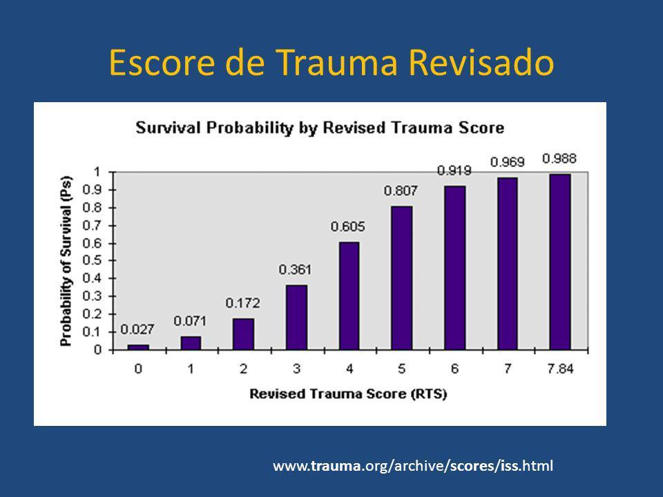 Escore de Trauma Revisado www.trauma.org/archive/scores/iss.html