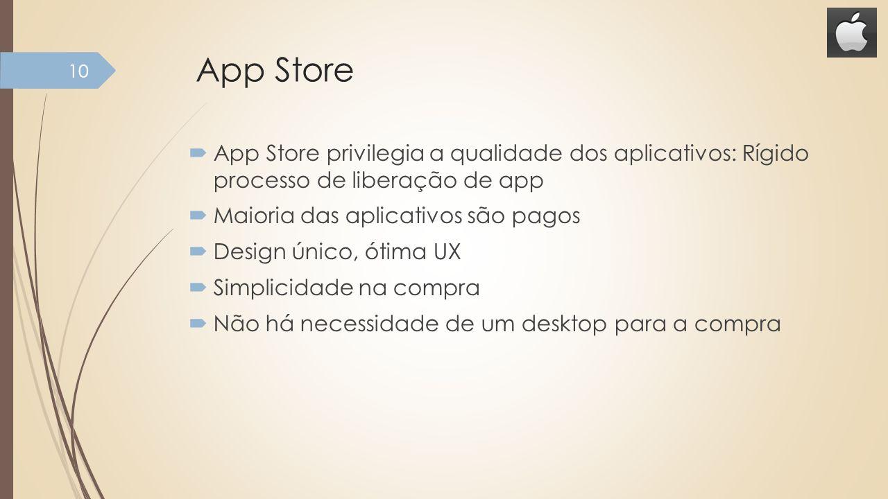 App Store App Store privilegia a qualidade dos aplicativos: Rígido processo de liberação de app Maioria das aplicativos são pagos Design único, ótima