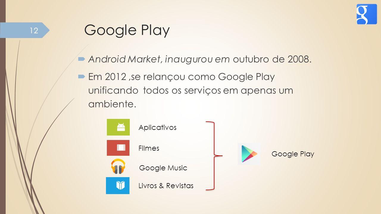 Google Play Android Market, inaugurou em outubro de 2008. Em 2012,se relançou como Google Play unificando todos os serviços em apenas um ambiente. Apl