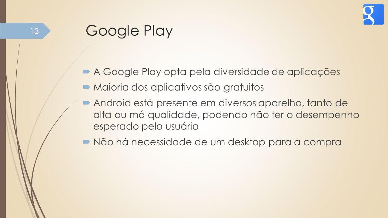 Google Play A Google Play opta pela diversidade de aplicações Maioria dos aplicativos são gratuitos Android está presente em diversos aparelho, tanto