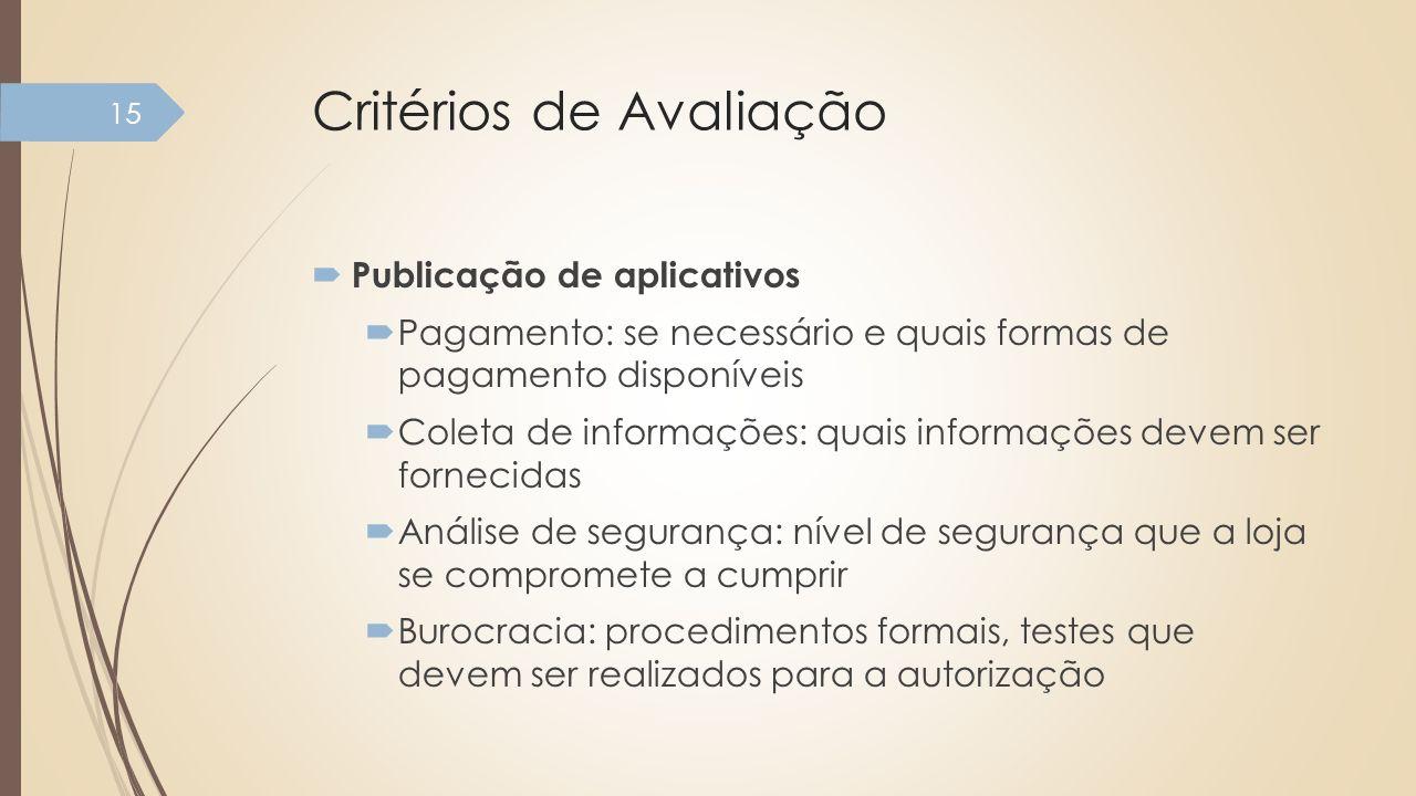Critérios de Avaliação Publicação de aplicativos Pagamento: se necessário e quais formas de pagamento disponíveis Coleta de informações: quais informa