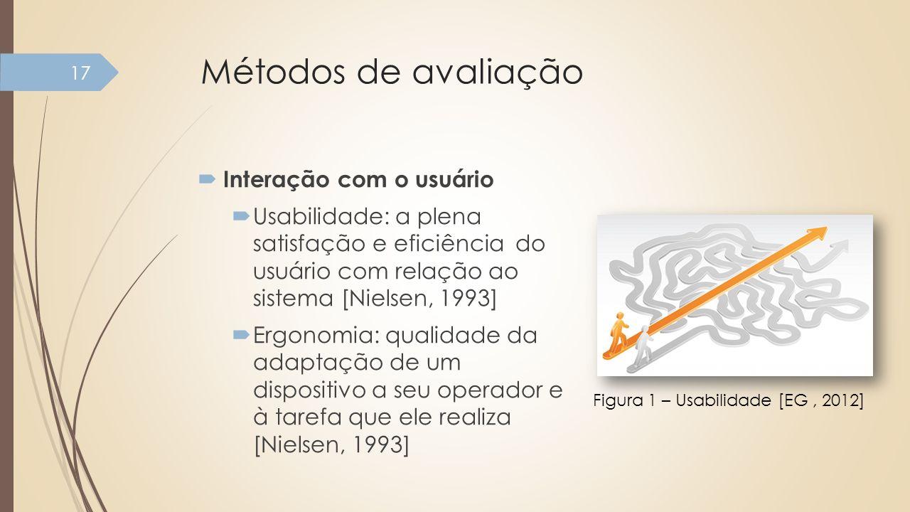 Métodos de avaliação Interação com o usuário Usabilidade: a plena satisfação e eficiência do usuário com relação ao sistema [Nielsen, 1993] Ergonomia: