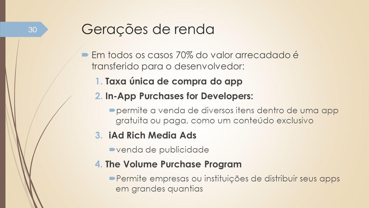 Gerações de renda Em todos os casos 70% do valor arrecadado é transferido para o desenvolvedor: 1.Taxa única de compra do app 2.In-App Purchases for D