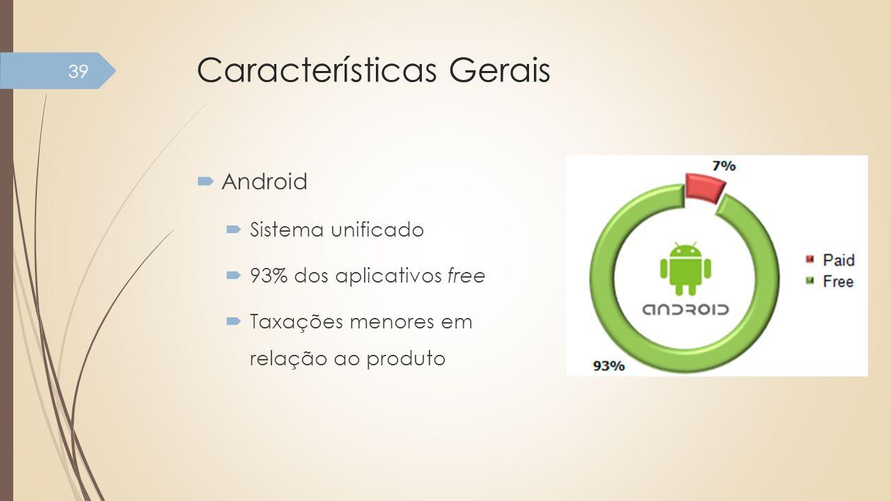 Características Gerais Android Sistema unificado 93% dos aplicativos free Taxações menores em relação ao produto 39
