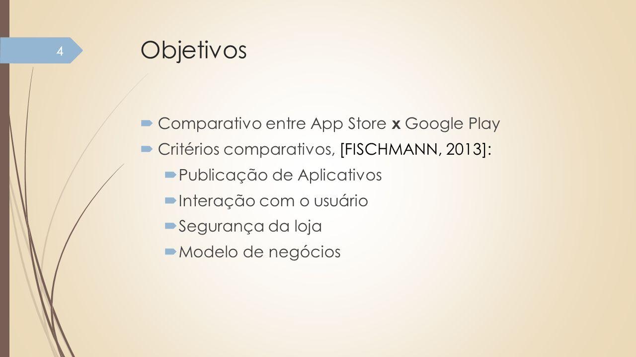 Objetivos 4 Comparativo entre App Store x Google Play Critérios comparativos, [FISCHMANN, 2013]: Publicação de Aplicativos Interação com o usuário Seg