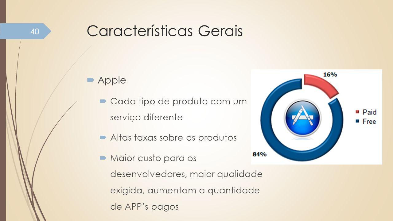 Características Gerais Apple Cada tipo de produto com um serviço diferente Altas taxas sobre os produtos Maior custo para os desenvolvedores, maior qu