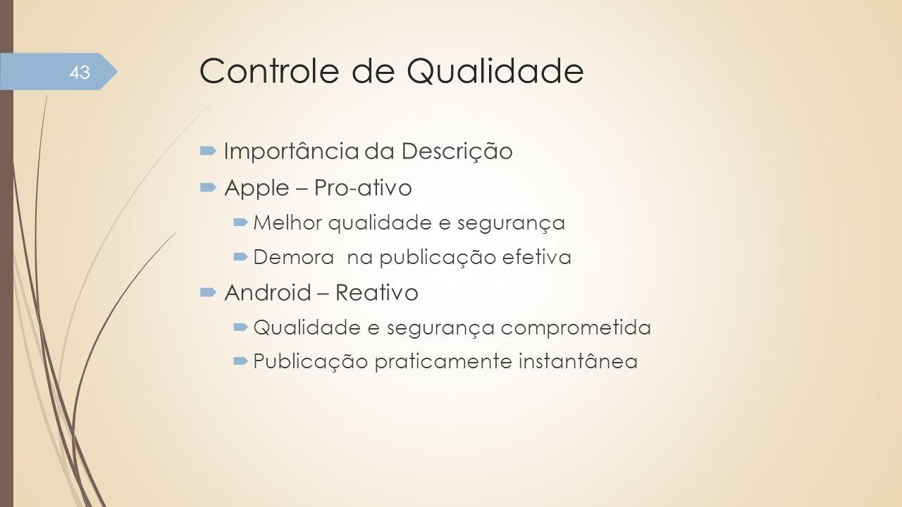 Controle de Qualidade Importância da Descrição Apple – Pro-ativo Melhor qualidade e segurança Demora na publicação efetiva Android – Reativo Qualidade